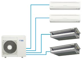 Daikin multisplit inverter